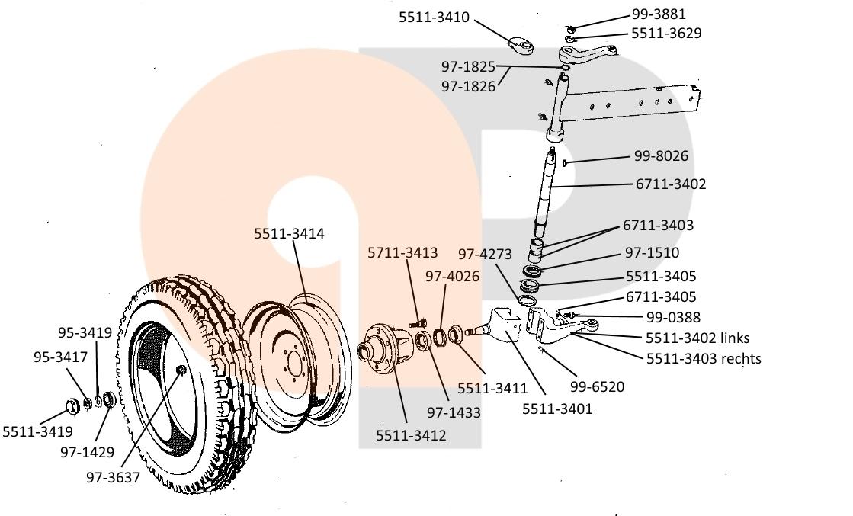 ungefederte starke Vorderachse ( Durchmesser 45mm ) mit der Bereifung 7,50-16